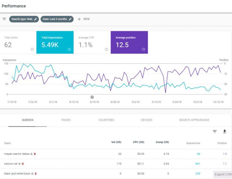 google-seo-audit-performance
