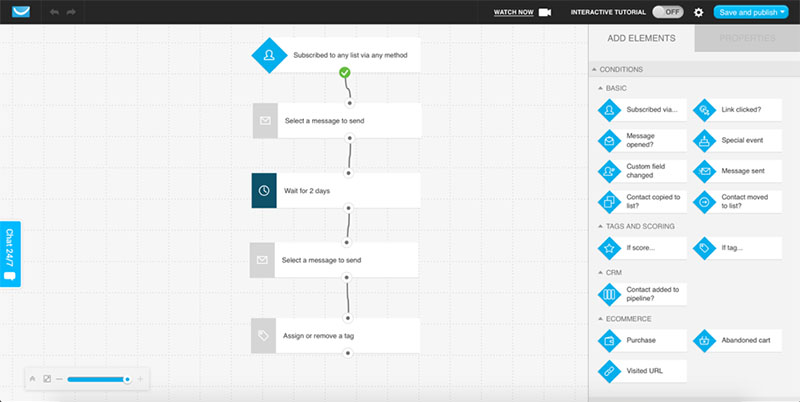 simple marketing automation workflow in getresponse