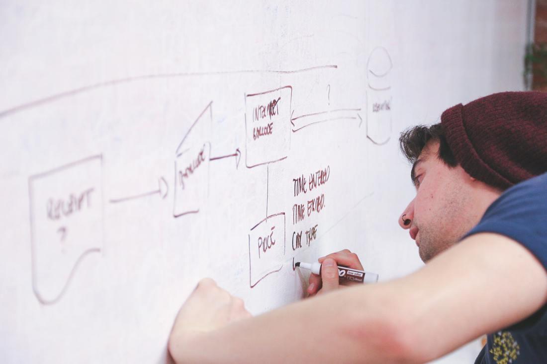 osoba rozpisująca strategie marketingowa na tablicy