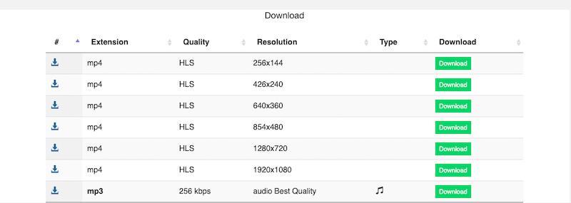 Format jakości wideo VDYouTube